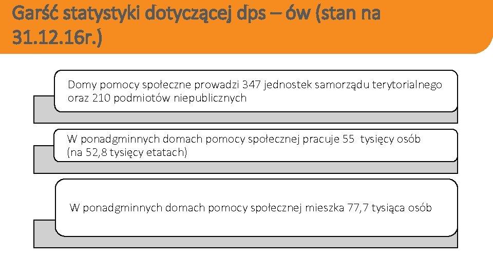 Garść statystyki dotyczącej dps – ów (stan na 31. 12. 16 r. ) Domy