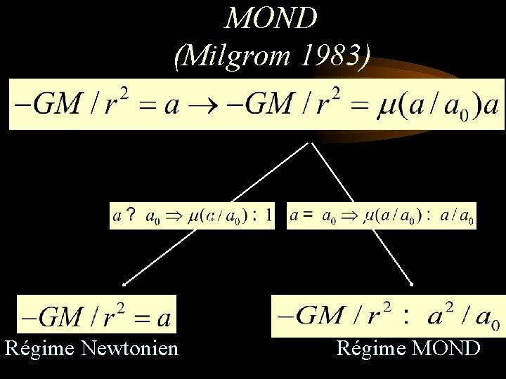 MOND (Milgrom 1983) Régime Newtonien Régime MOND