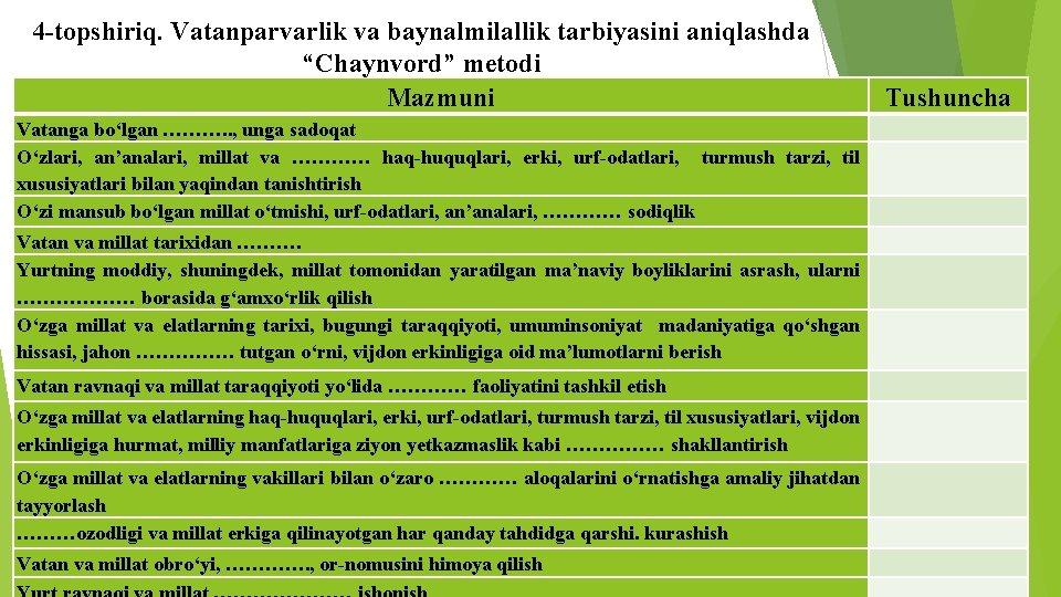 """4 -topshiriq. Vatanparvarlik va baynalmilallik tarbiyasini aniqlashda """"Chaynvord"""" metodi Mazmuni Tushuncha Vatanga bo'lgan ………."""
