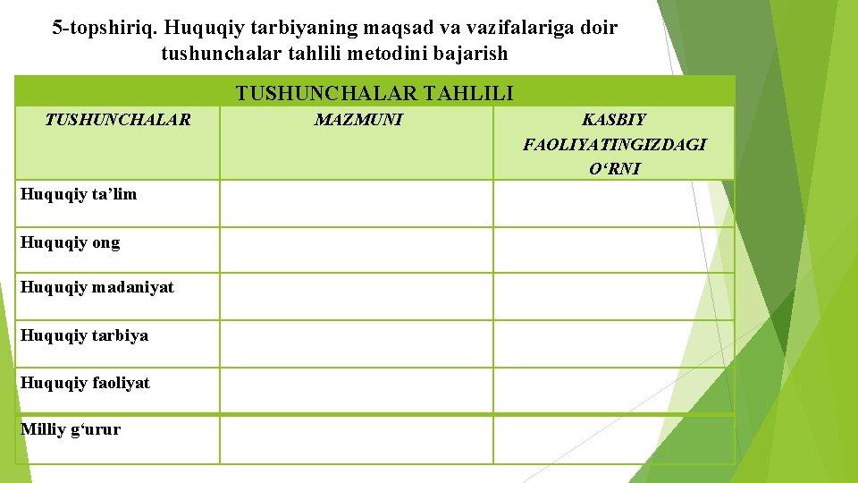 5 -topshiriq. Huquqiy tarbiyaning maqsad va vazifalariga doir tushunchalar tahlili metodini bajarish TUSHUNCHALAR TAHLILI