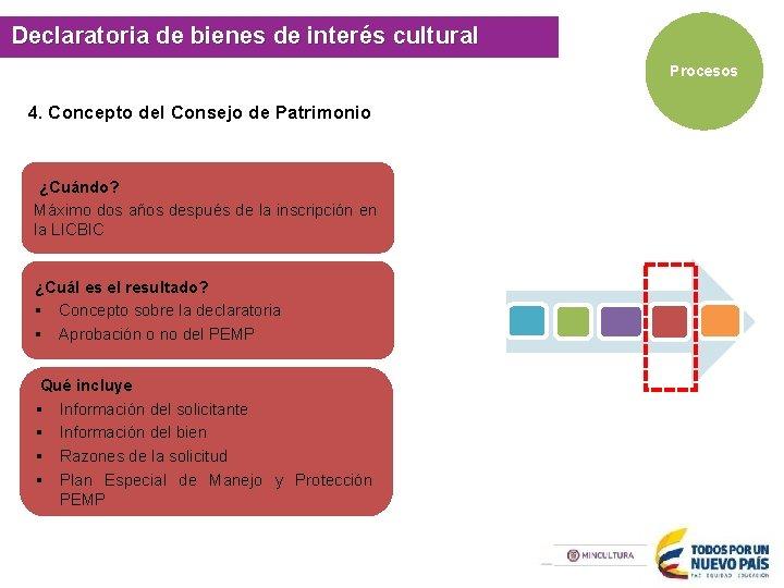 Sur de la Provincia de Ricaurte, Boyacá cultural Declaratoria de bienes de interés Procesos