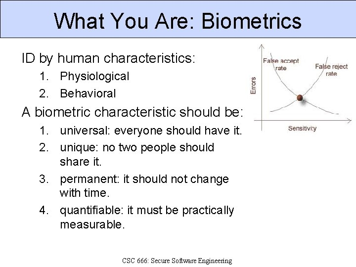 What You Are: Biometrics ID by human characteristics: 1. Physiological 2. Behavioral A biometric