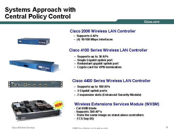 Systems Approach with Central Policy Control Cisco 2006 Wireless LAN Controller – Supports 6