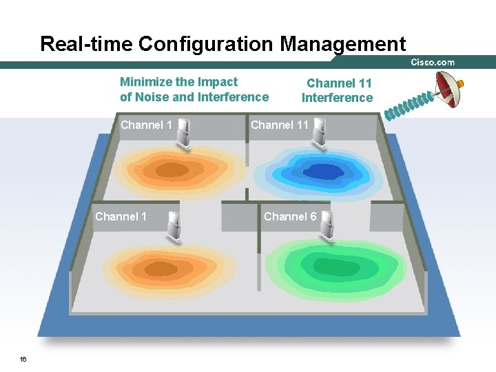 Real-time Configuration Management Minimize the Impact of Noise and Interference Channel 1 16 Cisco