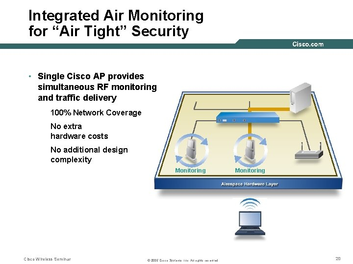 """Integrated Air Monitoring for """"Air Tight"""" Security • Single Cisco AP provides simultaneous RF"""