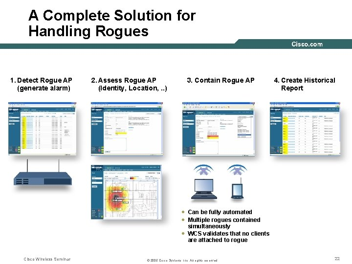 A Complete Solution for Handling Rogues 1. Detect Rogue AP (generate alarm) 2. Assess