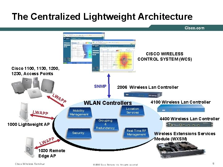 The Centralized Lightweight Architecture CISCO WIRELESS CONTROL SYSTEM (WCS) Cisco 1100, 1130, 1200, 1230,