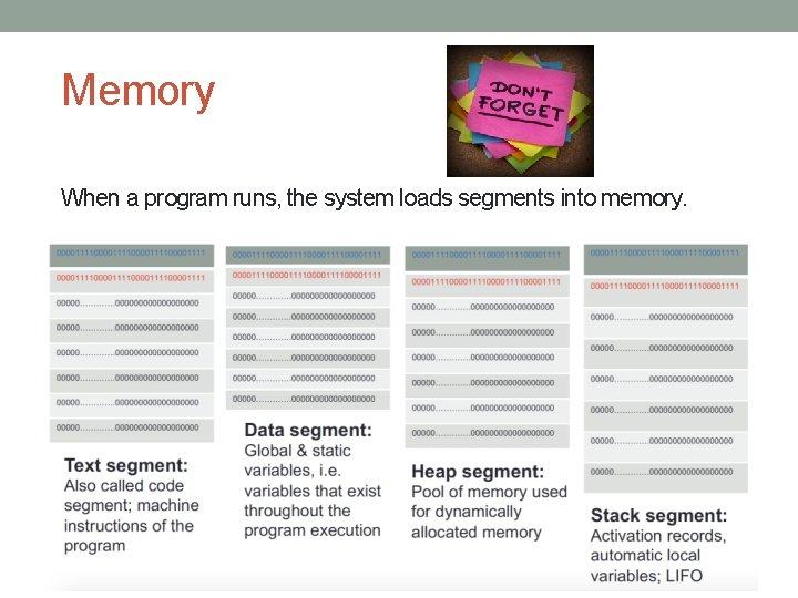 Memory When a program runs, the system loads segments into memory.