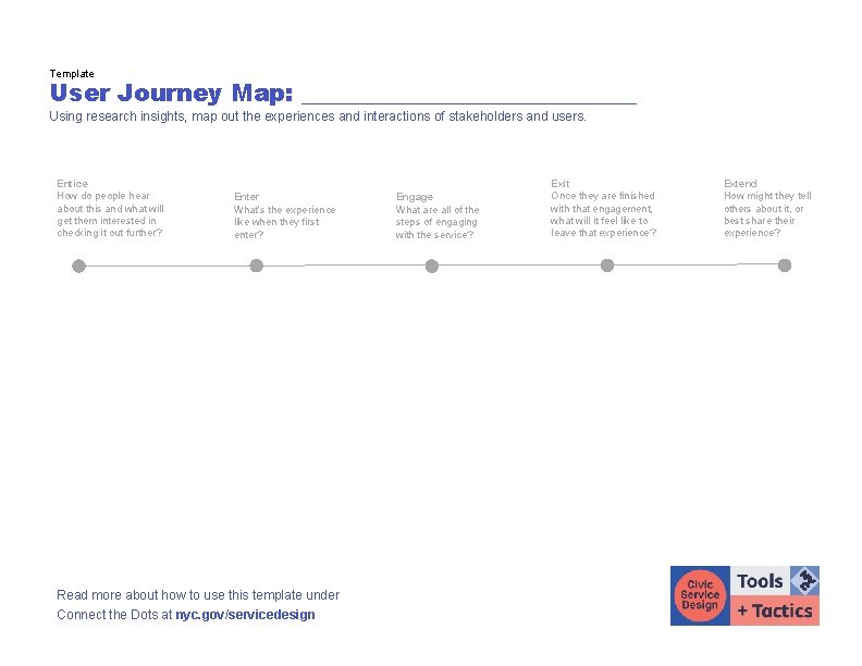 Template User Journey Map: ______________ Using research insights, map out the experiences and interactions
