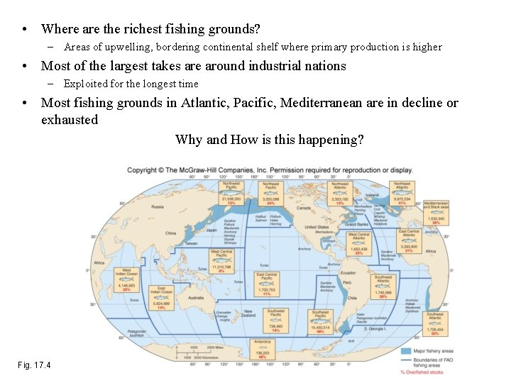• Where are the richest fishing grounds? – Areas of upwelling, bordering continental
