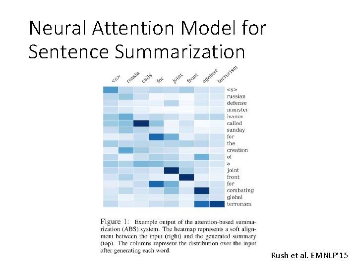 Neural Attention Model for Sentence Summarization Rush et al. EMNLP' 15