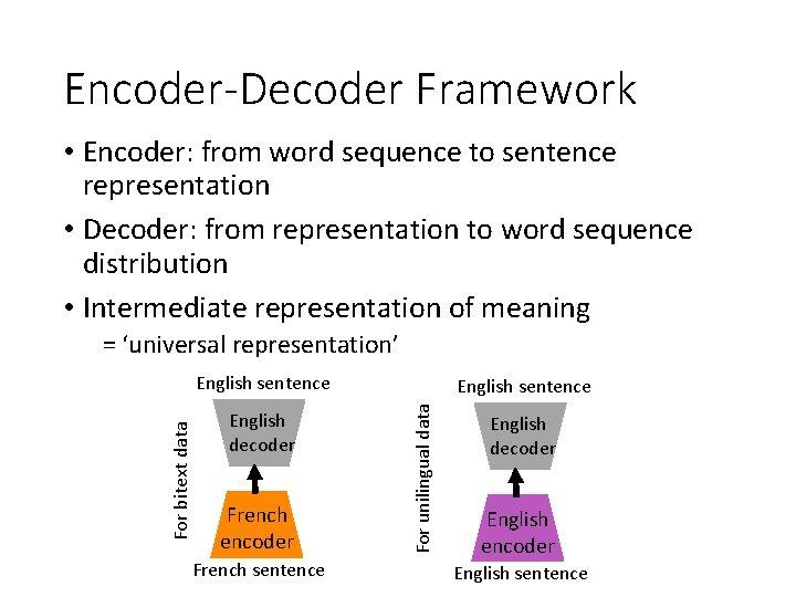 Encoder-Decoder Framework • Encoder: from word sequence to sentence representation • Decoder: from representation
