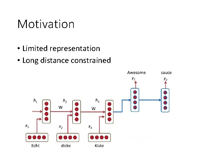 Motivation • Limited representation • Long distance constrained
