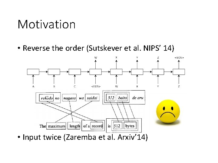 Motivation • Reverse the order (Sutskever et al. NIPS' 14) • Input twice (Zaremba