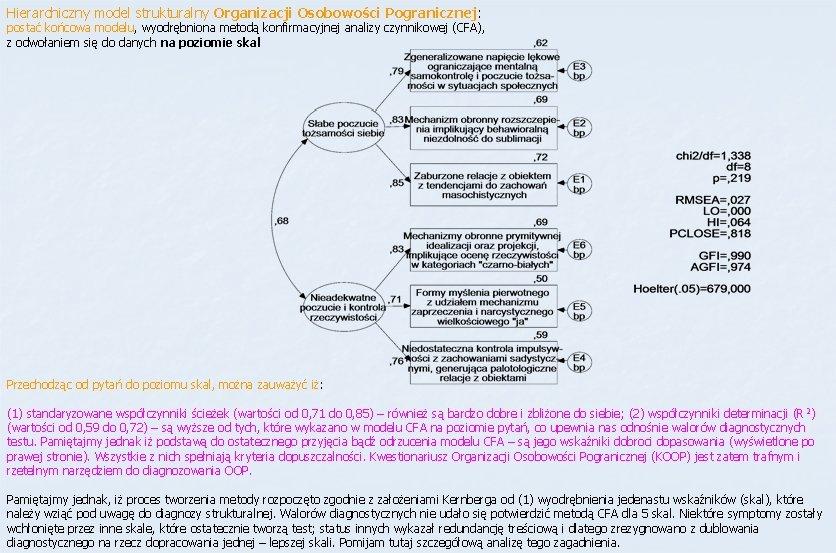 Hierarchiczny model strukturalny Organizacji Osobowości Pogranicznej: postać końcowa modelu, wyodrębniona metodą konfirmacyjnej analizy czynnikowej