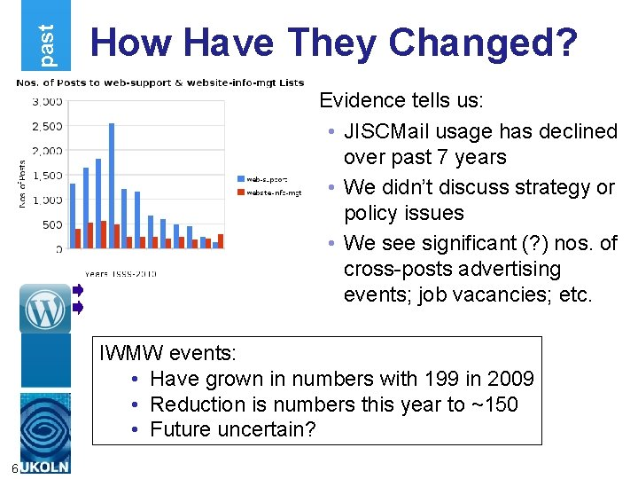 Looking at the past How Have They Changed? Evidence tells us: • JISCMail usage