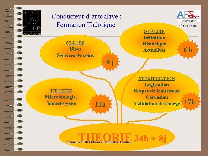 Conducteur d'autoclave : Formation Théorique 4° rencontres QUALITE Définition Historique Actualités STAGES Blocs