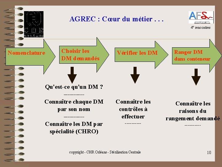 AGREC : Cœur du métier. . . 4° rencontres Nomenclature Choisir les DM demandés