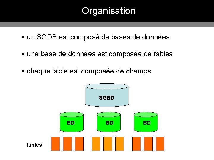 Organisation § un SGDB est composé de bases de données § une base de