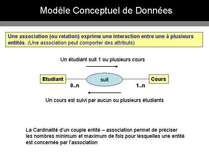 Modèle Conceptuel de Données Une association (ou relation) exprime une interaction entre une à
