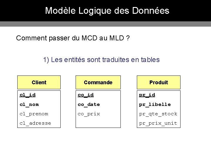 Modèle Logique des Données Comment passer du MCD au MLD ? 1) Les entités