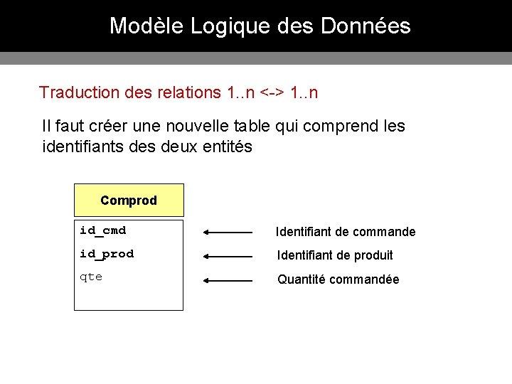 Modèle Logique des Données Traduction des relations 1. . n <-> 1. . n