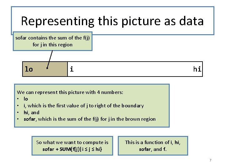 Representing this picture as data sofar contains the sum of the f(j) for j