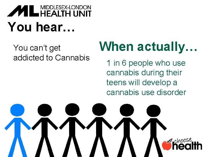 You hear… You can't get addicted to Cannabis When actually… 1 in 6 people