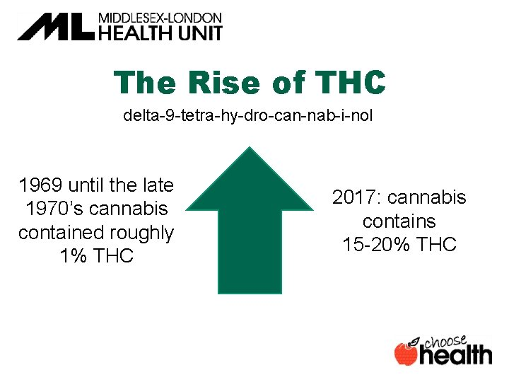 The Rise of THC delta-9 -tetra-hy-dro-can-nab-i-nol 1969 until the late 1970's cannabis contained roughly