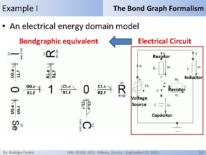 Example I The Bond Graph Formalism • An electrical energy domain model Bondgraphic equivalent