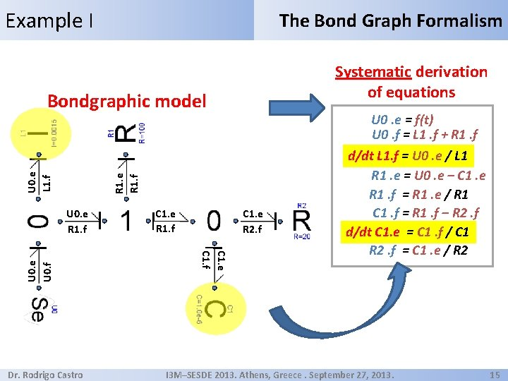 Example I The Bond Graph Formalism Systematic derivation of equations U 0. e =