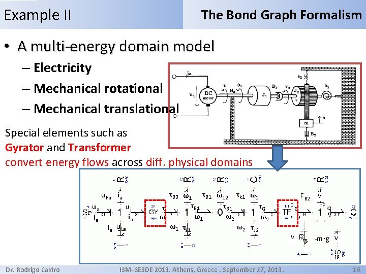 Example II The Bond Graph Formalism • A multi-energy domain model – Electricity –
