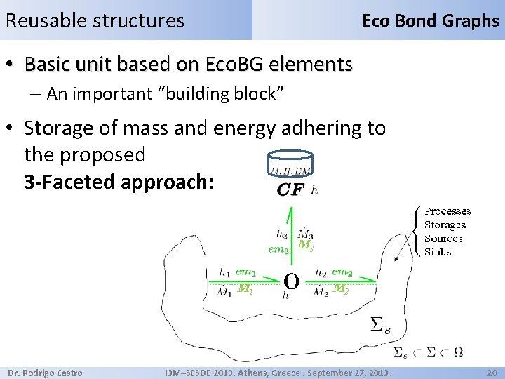 Reusable structures Eco Bond Graphs • Basic unit based on Eco. BG elements –