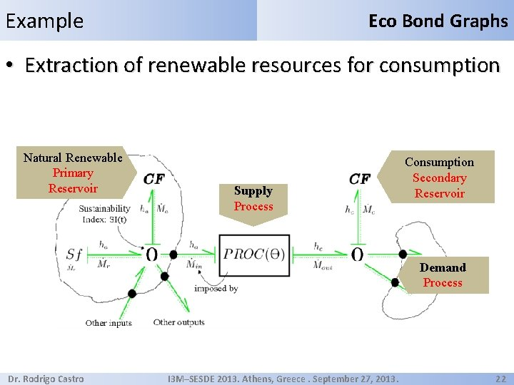 Example Eco Bond Graphs • Extraction of renewable resources for consumption Natural Renewable Primary