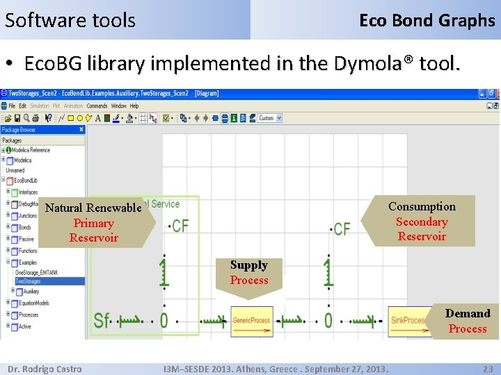 Software tools Eco Bond Graphs • Eco. BG library implemented in the Dymola® tool.