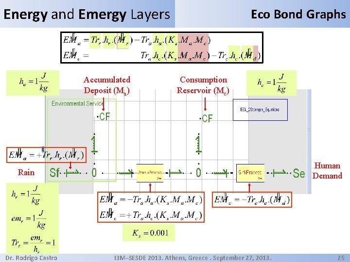 Energy and Emergy Layers Accumulated Deposit (Ma) Eco Bond Graphs Consumption Reservoir (Mc) Human