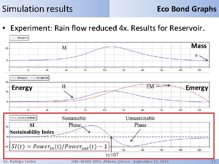 Simulation results Eco Bond Graphs • Experiment: Rain flow reduced 4 x. Results for