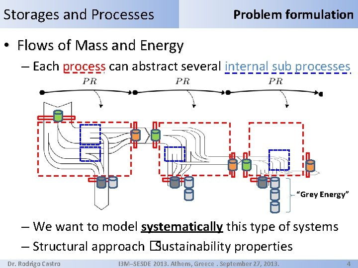 Storages and Processes Problem formulation • Flows of Mass and Energy – Each process