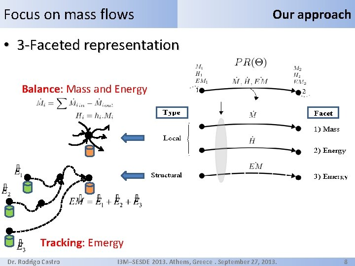Focus on mass flows Our approach • 3 -Faceted representation Balance: Mass and Energy