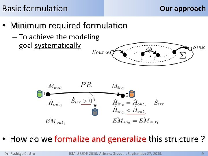 Basic formulation Our approach • Minimum required formulation – To achieve the modeling goal