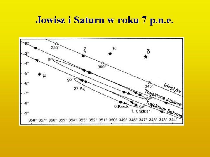 Jowisz i Saturn w roku 7 p. n. e.