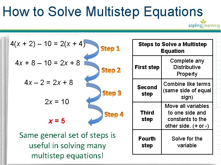 How to Solve Multistep Equations 4(x + 2) – 10 = 2(x + 4)