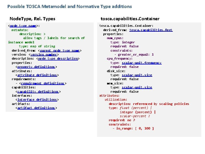Possible TOSCA Metamodel and Normative Type additions Node. Type, Rel. Types <node_type_name>: metadata: description: