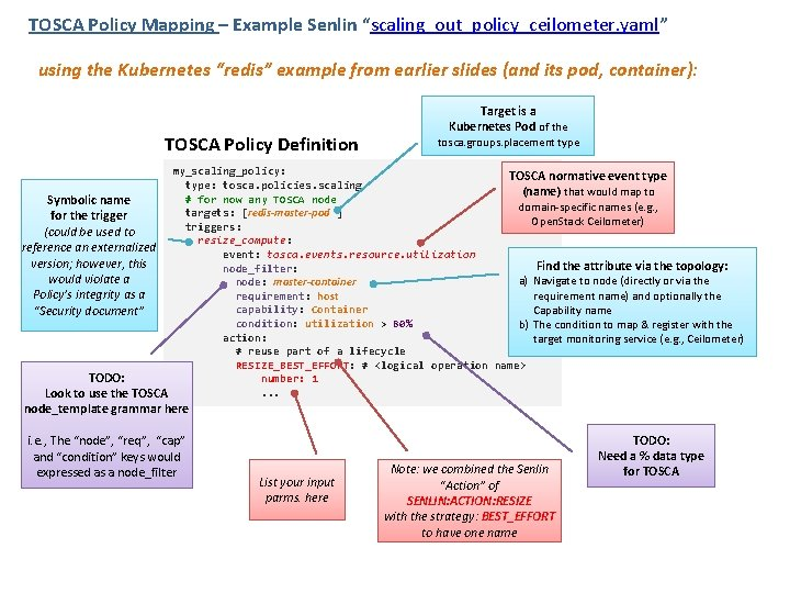 "TOSCA Policy Mapping – Example Senlin ""scaling_out_policy_ceilometer. yaml"" using the Kubernetes ""redis"" example from"