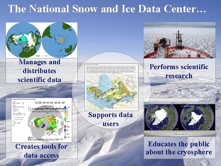 The National Snow and Ice Data Center… Manages and distributes scientific data Performs scientific