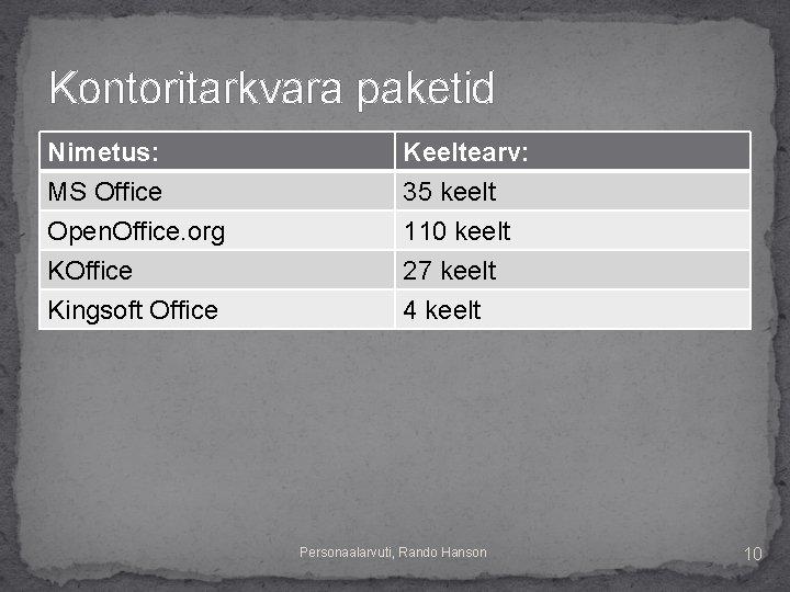 Kontoritarkvara paketid Nimetus: MS Office Open. Office. org KOffice Keeltearv: 35 keelt 110 keelt