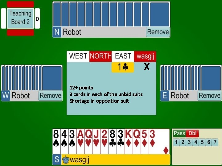 X 12+ points 3 cards in each of the unbid suits Shortage in opposition