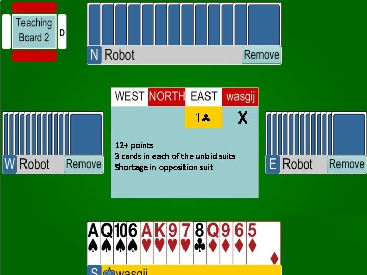 1 X 12+ points 3 cards in each of the unbid suits Shortage in