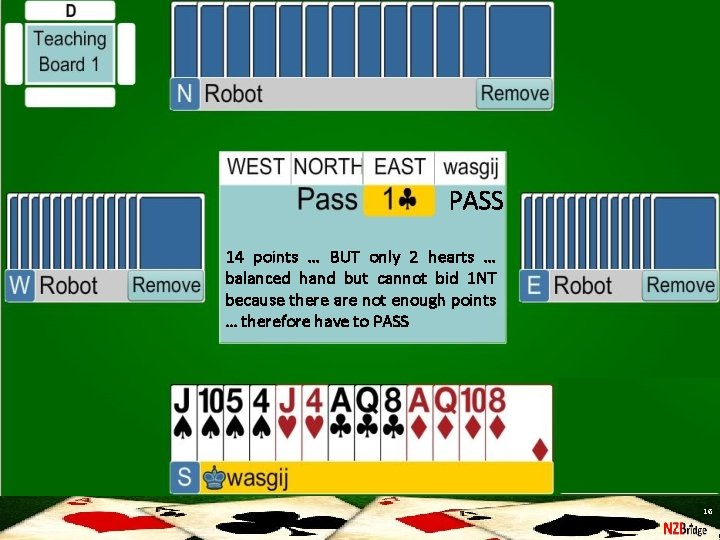 PASS 14 points … BUT only 2 hearts … balanced hand but cannot bid