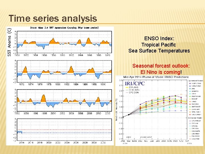 Time series analysis ENSO Index: Tropical Pacific Sea Surface Temperatures Seasonal forcast outlook: El
